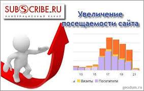 Раскрутка сайта с использованием информ канала SUBSCRIBE.RU